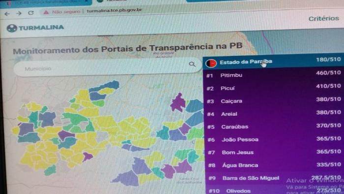 Prefeitura de Picuí é segundo lugar no estado em transparência pública