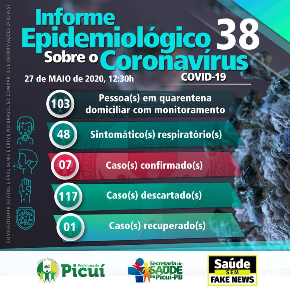 Informe Epidemiológico sobre COVID-19: Picuí Segue com 7 Casos Confirmados e 103 Pessoas Cumprem Isolamento Domiciliar