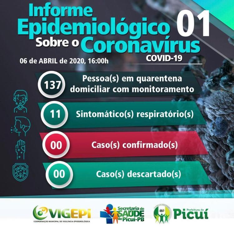 COVID-19: Em Picuí, 137 Pessoas Cumprem Isolamento Domiciliar com Monitoramento
